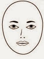 Face redonda
